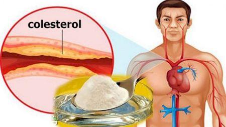 Remediul natural cu efecte uluitoare: Te scapă rapid de colesterol și hipertensiune