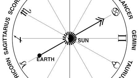 Top 5 cele mai mincinoase zodii. Acest nativ minte de stinge