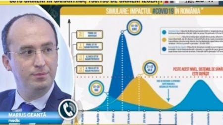 Avertismentul unui doctor pentru români! Când are loc primul vârf al epidemiei! VIDEO