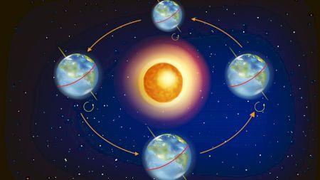 22 septembrie, Echinocțiul de toamnă. Fenomen astrologic important. Ce nu este bine să faci astăzi